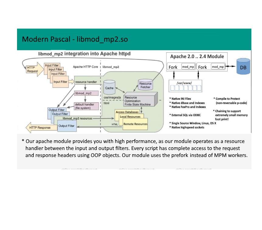 Modern Pascal v2 0 by MP Solutions, LLC